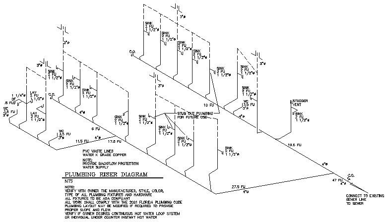 776x448 Plumbing Riser Diagram Drawing Intended For Plumbing