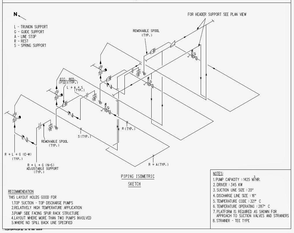 1018x807 Plumbing Riser Diagram Example New Pipeline Drawing