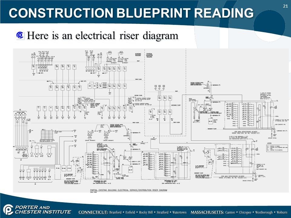 960x720 Electrical Riser Diagram Construction Blueprint Reading Newest