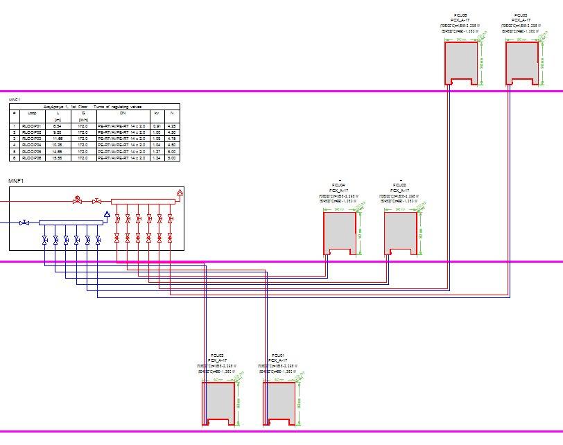 812x642 Fcu In Riser Diagram