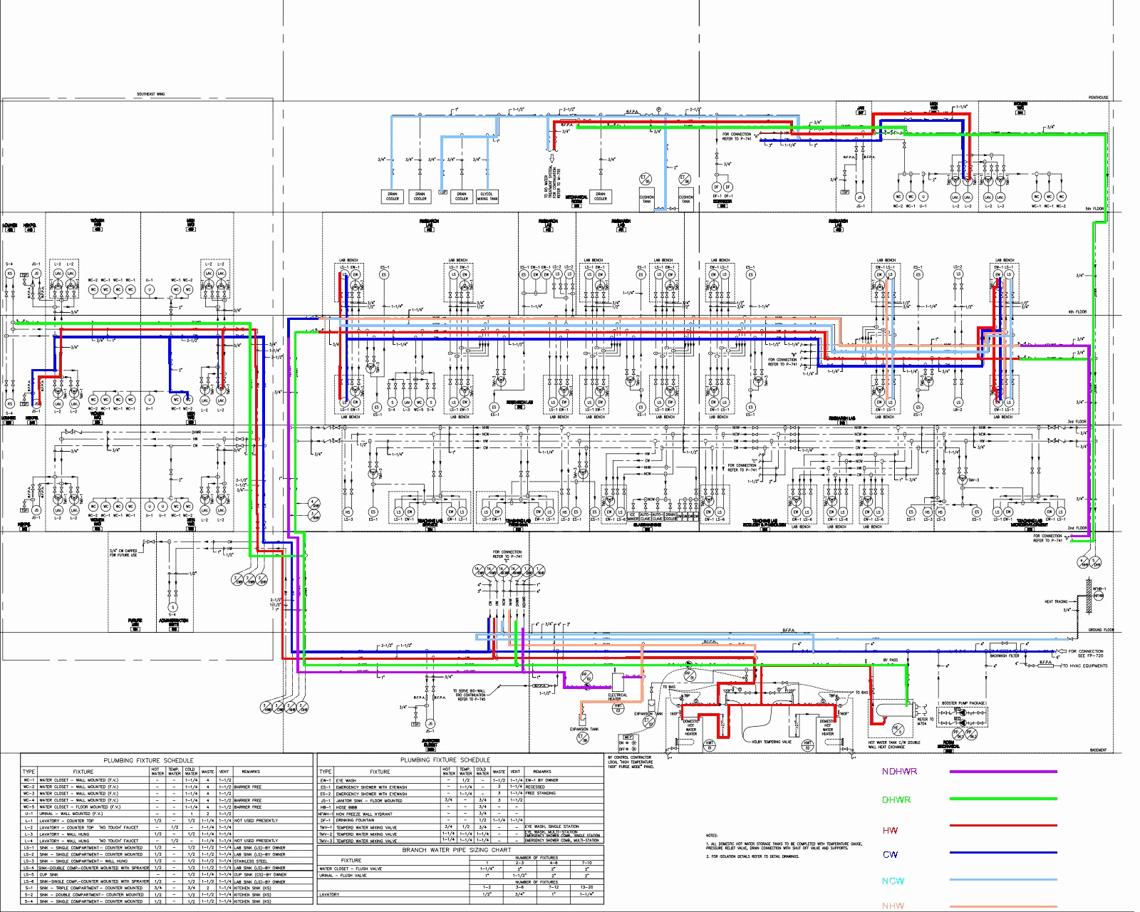 1600x1280 Gas Riser Diagram Fresh Plumbing
