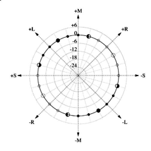 504x504 Figure 5. Rotate Scientific Diagram