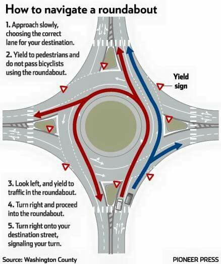 438x524 9 Best Driving Tips Drawing Images On Driving Tips