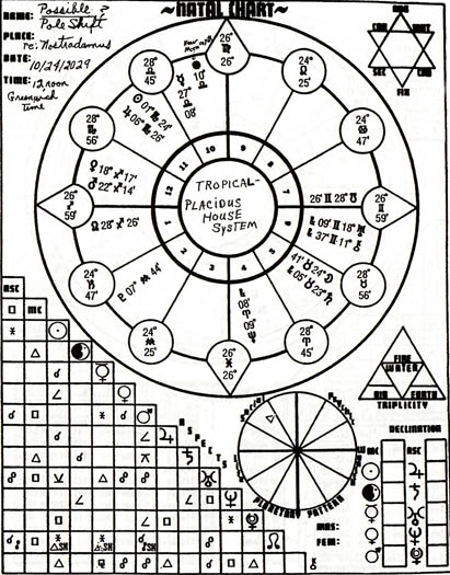411x525 Nostradamus' Return The Earth Shift The Drawing Of The New Map