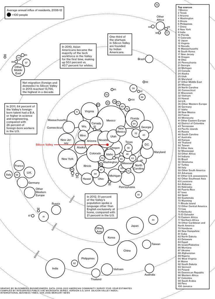 736x1024 Management Management This Map Reveals Exactly Where Silicon