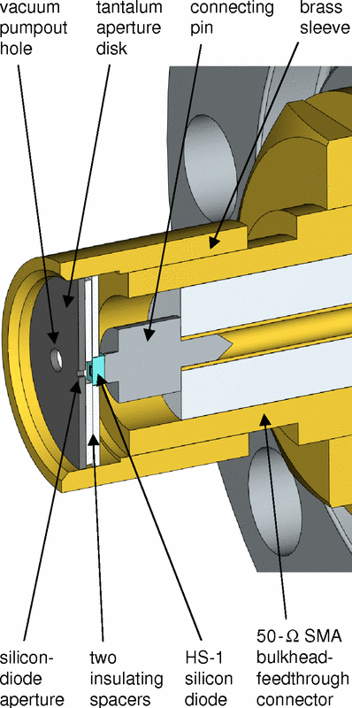 398x800 Detail Of The Apertured Silicon Diode Detector Shown In Fig. 1