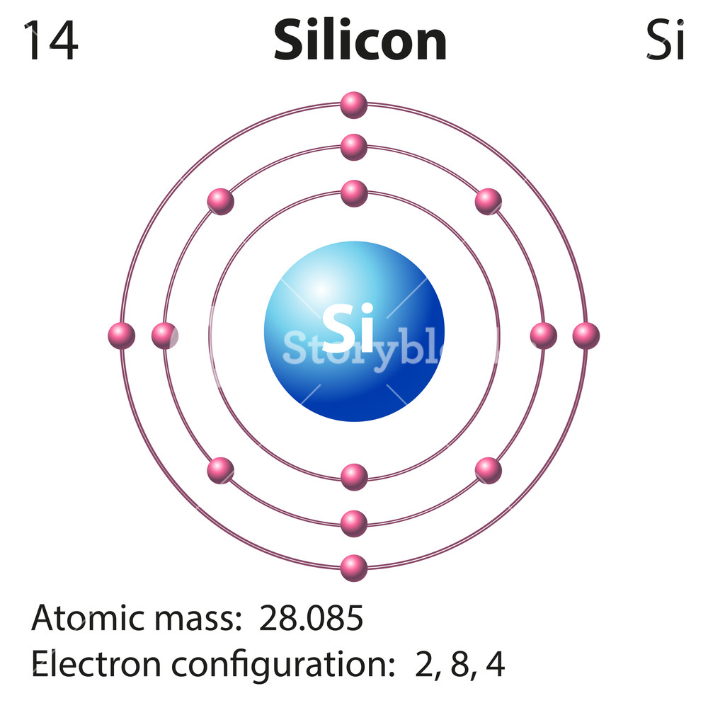 1000x993 Symbol And Electron Diagram For Silicon Illustration Royalty Free