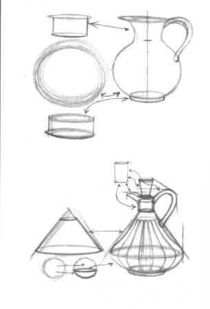 305x450 Basic Drawing Shapes Wetcanvas Artsschool Online Basic Drawing L6