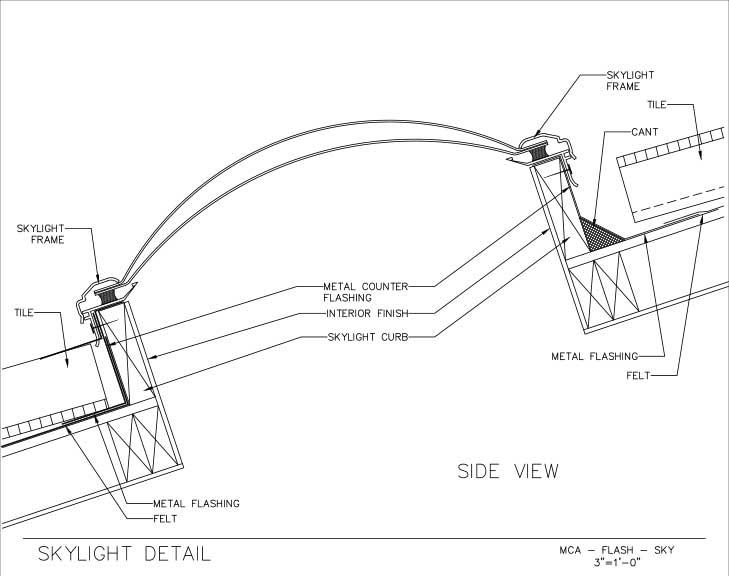 729x576 34 Skylight Detail Side Mca Tile