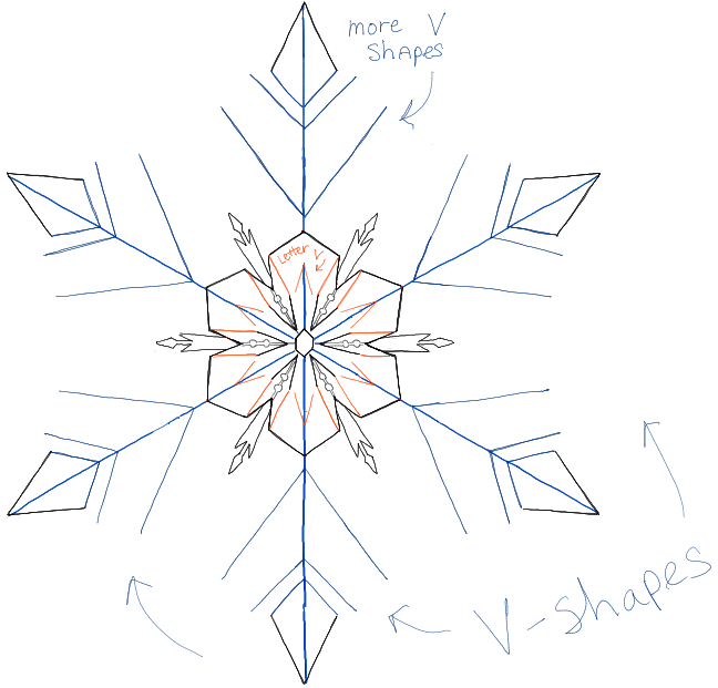 648x621 How Draw Snowflakes From Disney Frozen Movie With Easy