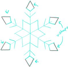 236x232 How To Draw Snowflake With Easy Drawing Lesson Easy