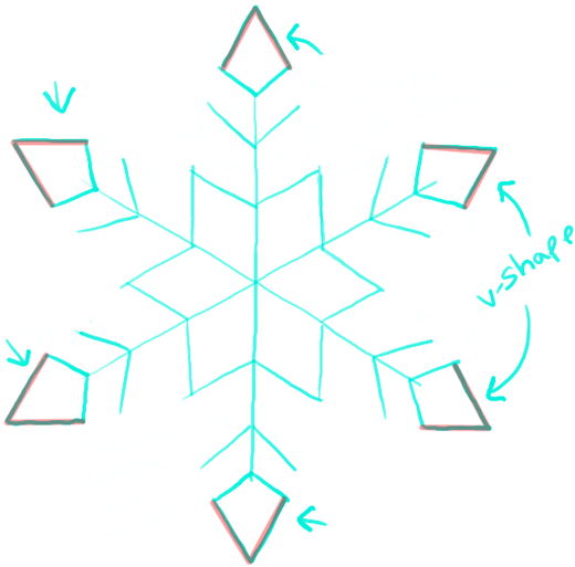 520x513 How To Draw A Snowflake Step By Step Drawing Tutorial