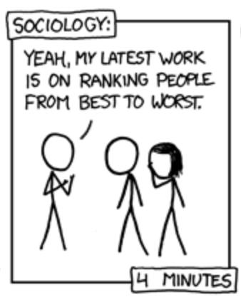338x424 Generalist Sociology Journals, A Crowdsourced Wiki Ranking