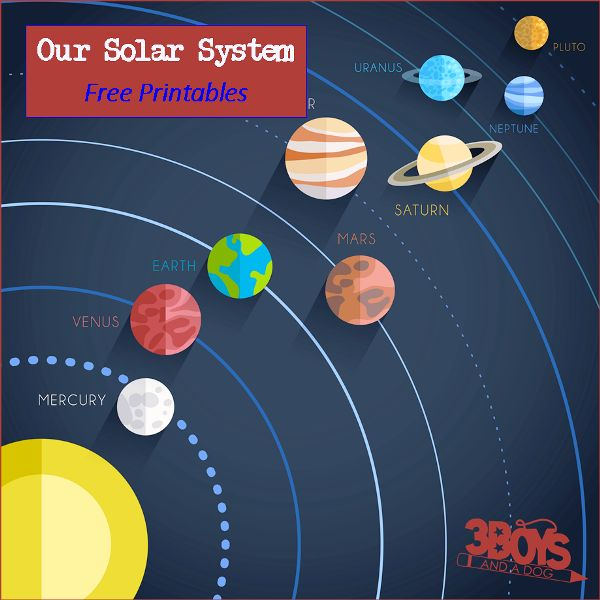 600x600 Free Solar System Printables Solar System, Solar
