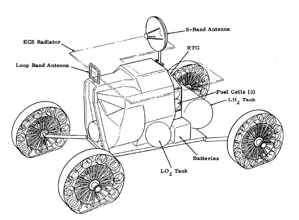 958x706 Line Drawings Public Domain Mars Rover