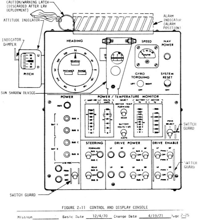 641x711 The Apollo Lunar Rover User's Manual