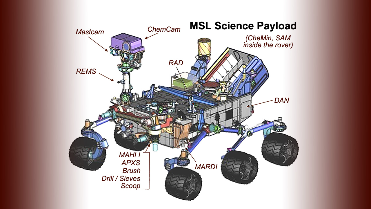 1280x720 Diverse Science Payload On Mars Rover Curiosity Nasa's Mars