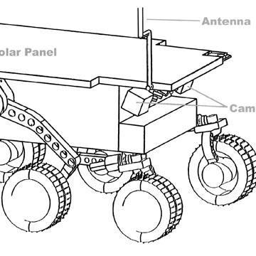 360x360 Edible Mars Rover Nasa Wavelength Digital Library