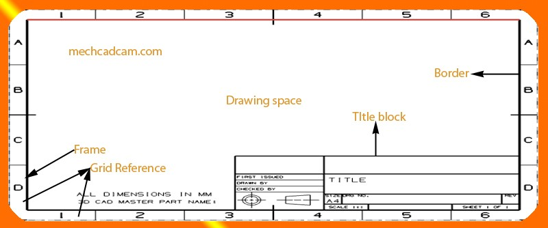 800x334 Standard Sheet Sizes In Engineering Drawing