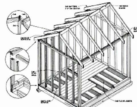 Storage drawing at getdrawings free for personal use storage 480x374 how to select the perfect storage shed building plans malvernweather Images