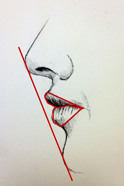400x601 Drawing Of A Mouth
