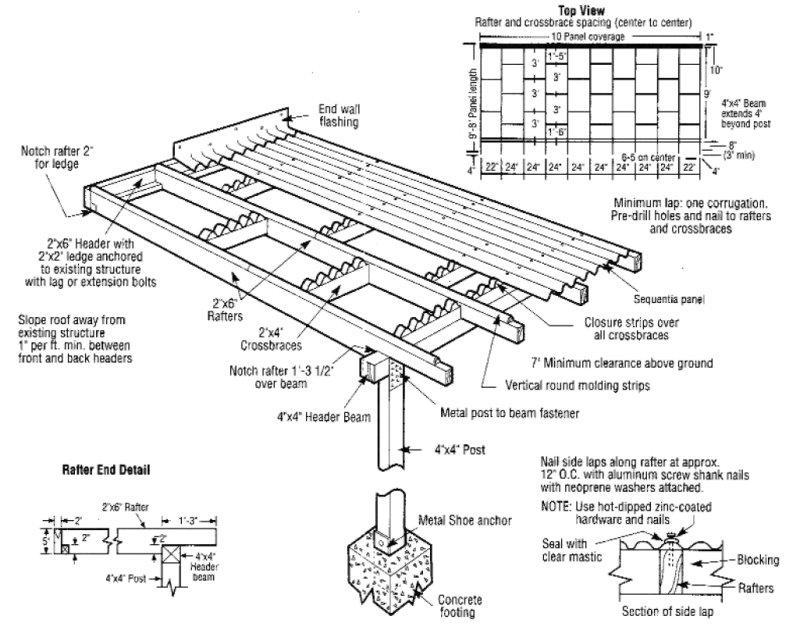 800x641 Patio Step Ideas Timber Deck Around Pool Decks Around Patio Door