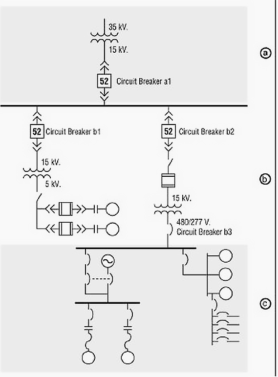 569x772 Learn To Interpret Single Line Diagram (Sld) Eep
