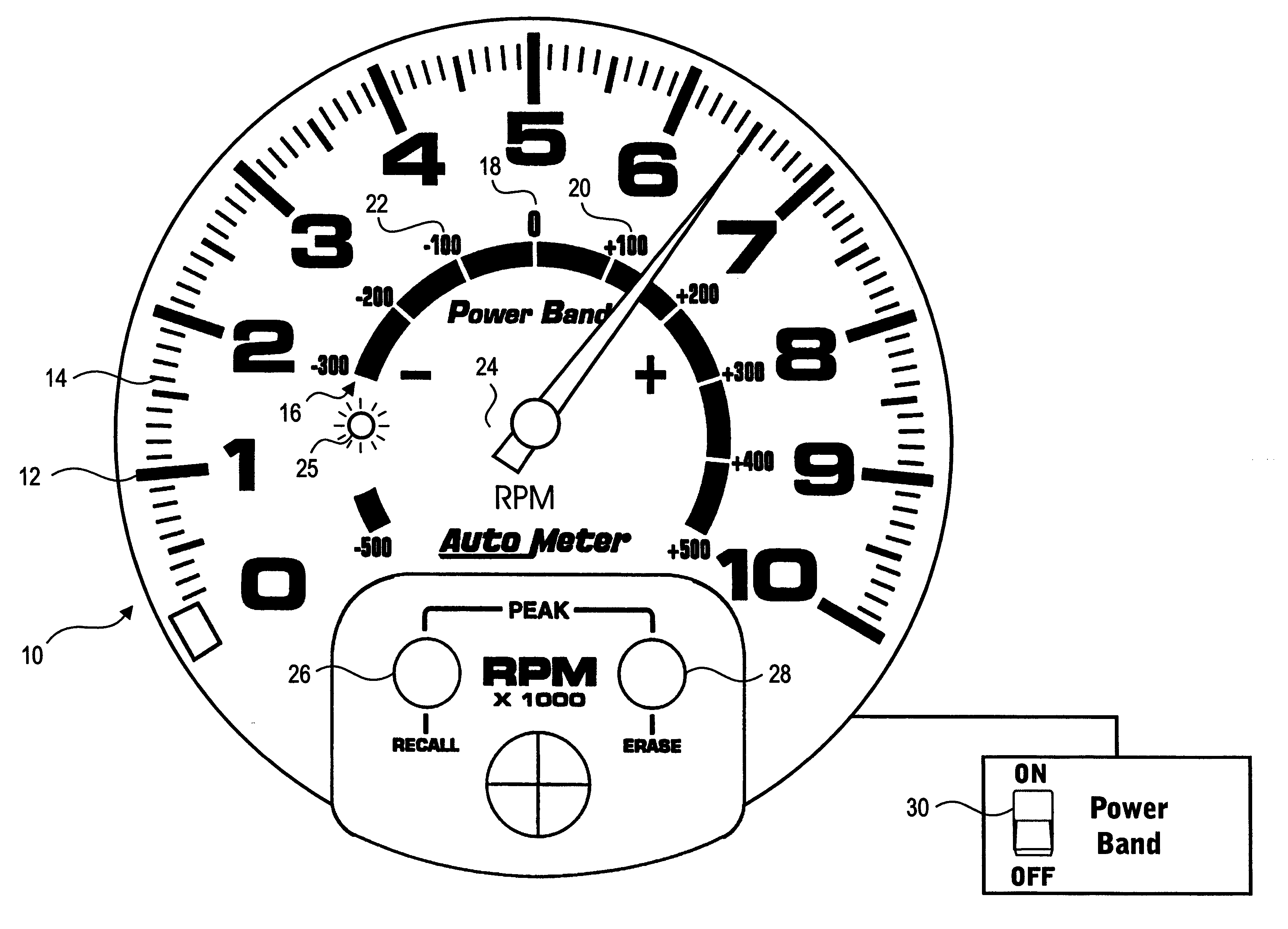 3451x2490 Collection Of Rpm Gauge Drawing High Quality, Free Cliparts