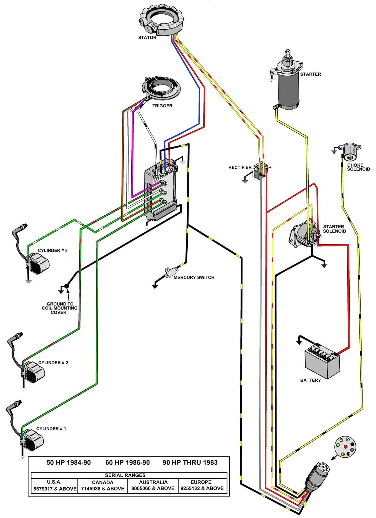 Equus Tach Wiring Diagram