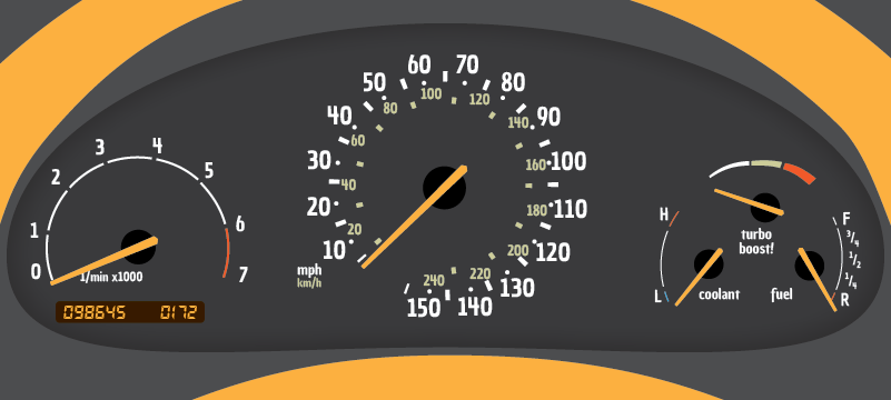 801x360 Visually Blog Speedometer Design Why It Works Visually Blog