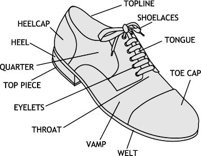 391x305 Looking After Your Tap Shoes, When To Buy New Shoes, How To Attach