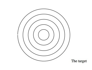 364x277 Draw A Circles Target Using Python