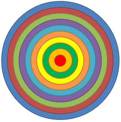 396x397 Drawing Target Diagram In Powerpoint 2010 For Windows