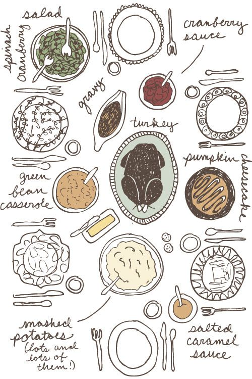 500x750 My First Thanksgiving Thanksgiving, Meals And Doodles