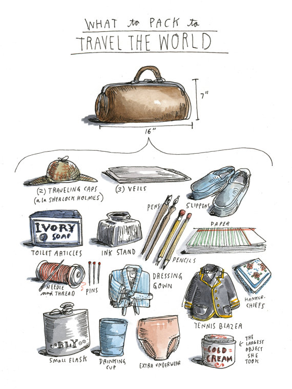 570x757 Everything Is Everything. What To Pack Before Traveling