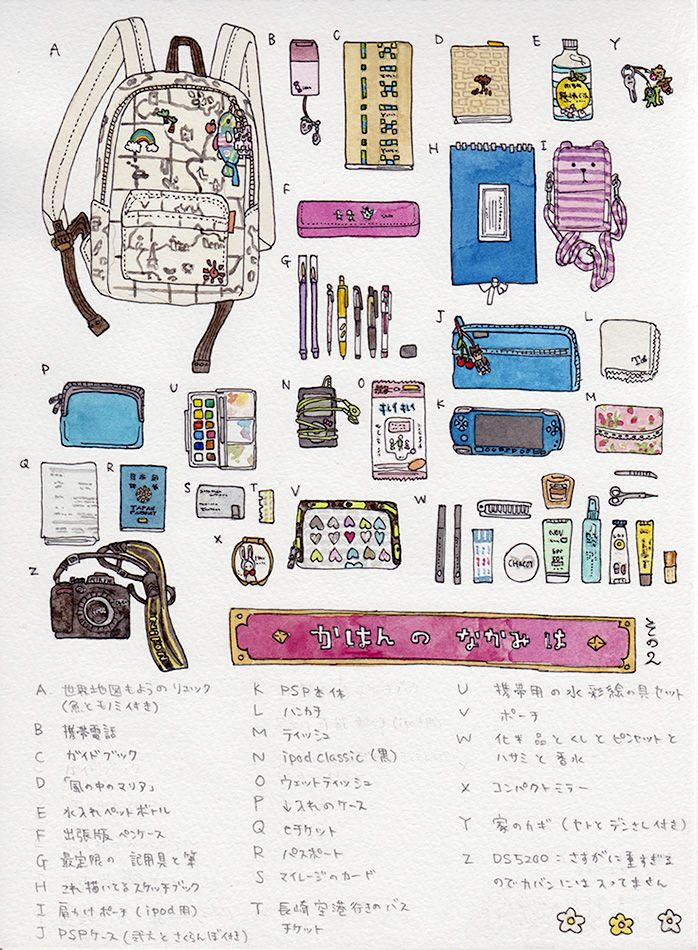 698x950 What's In My Bag Tumblr Secret Water Colour Painting