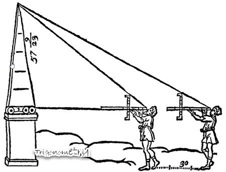 450x343 Trigonometric Functions Tangent Of An Angle