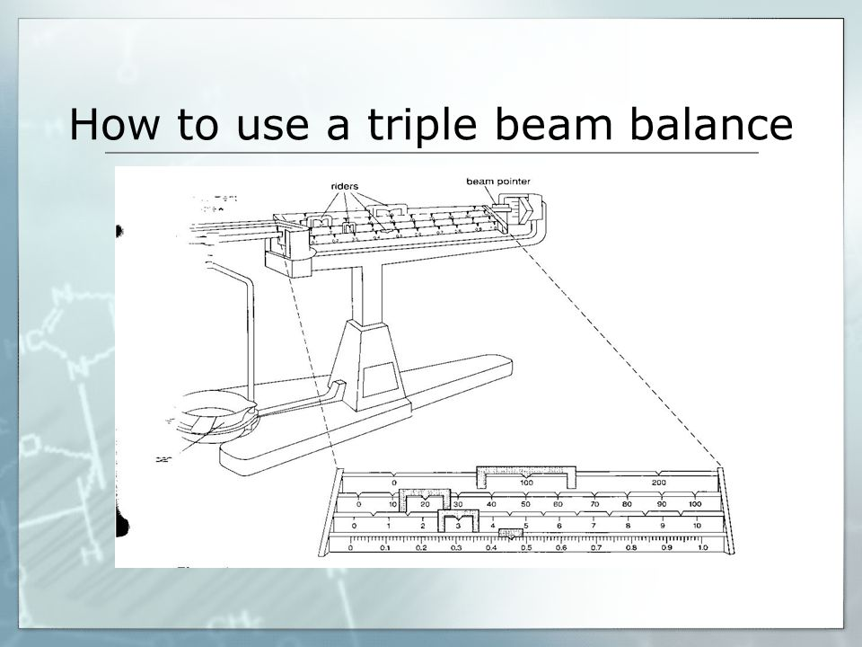 960x720 Triple Beam Balance Drawing. Triple Beam Balance How With Triple
