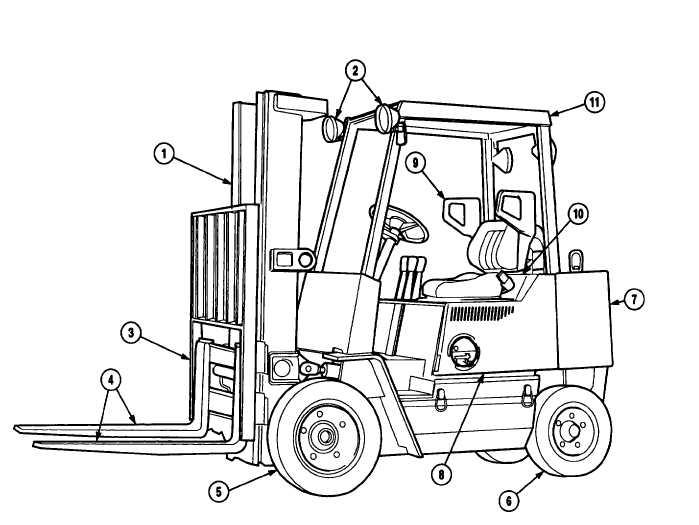 699x525 Figure 1 1. M483 4k Forklift Truck