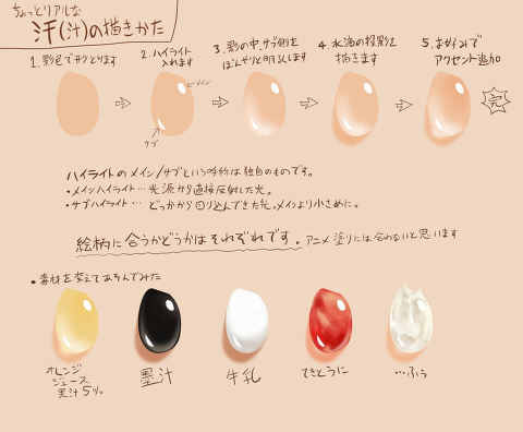 480x396 Collection Of Tumblr Drawing Easy Step By Step High Quality