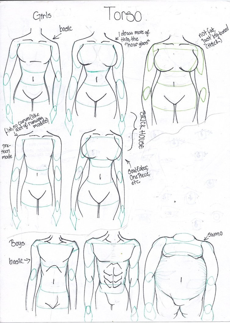 754x1060 Different Styles Of Drawing How To Draw Different Body Types By