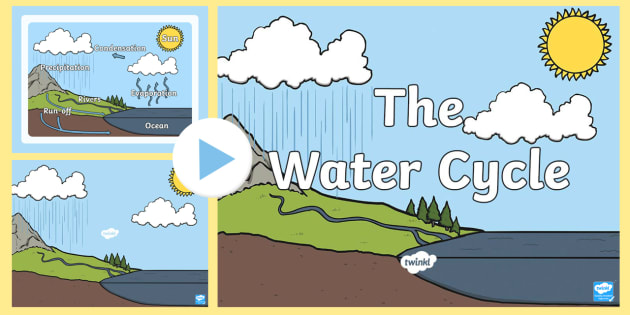 Water Cycle Drawing Assignment At Getdrawings