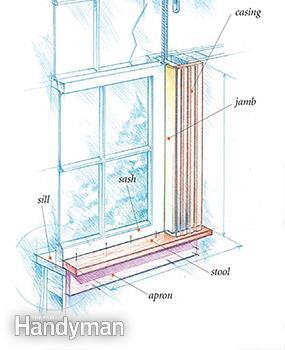 285x350 Making New Window Stools Family Handyman