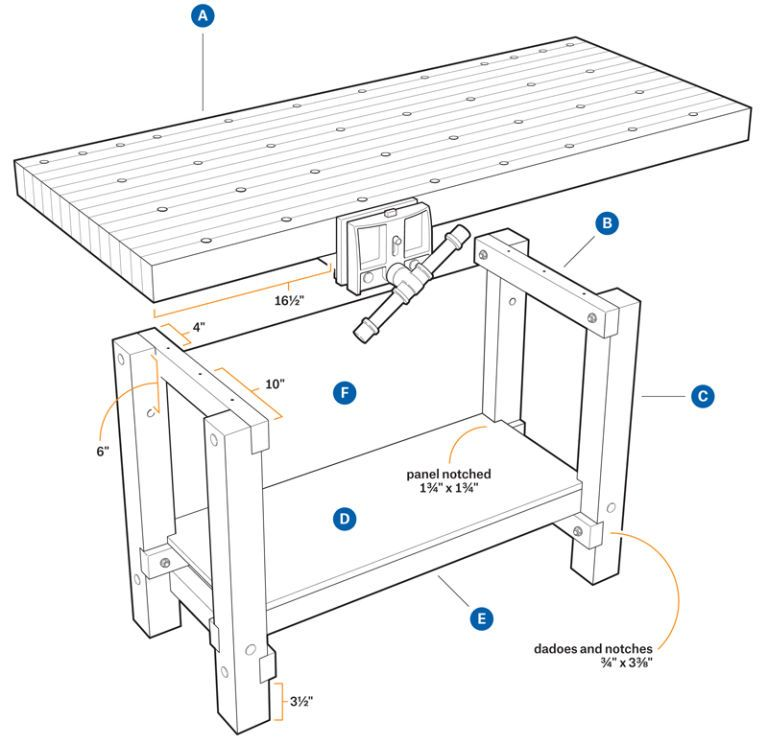 768x744 How To Build This Diy Workbench Smart Design, Construction
