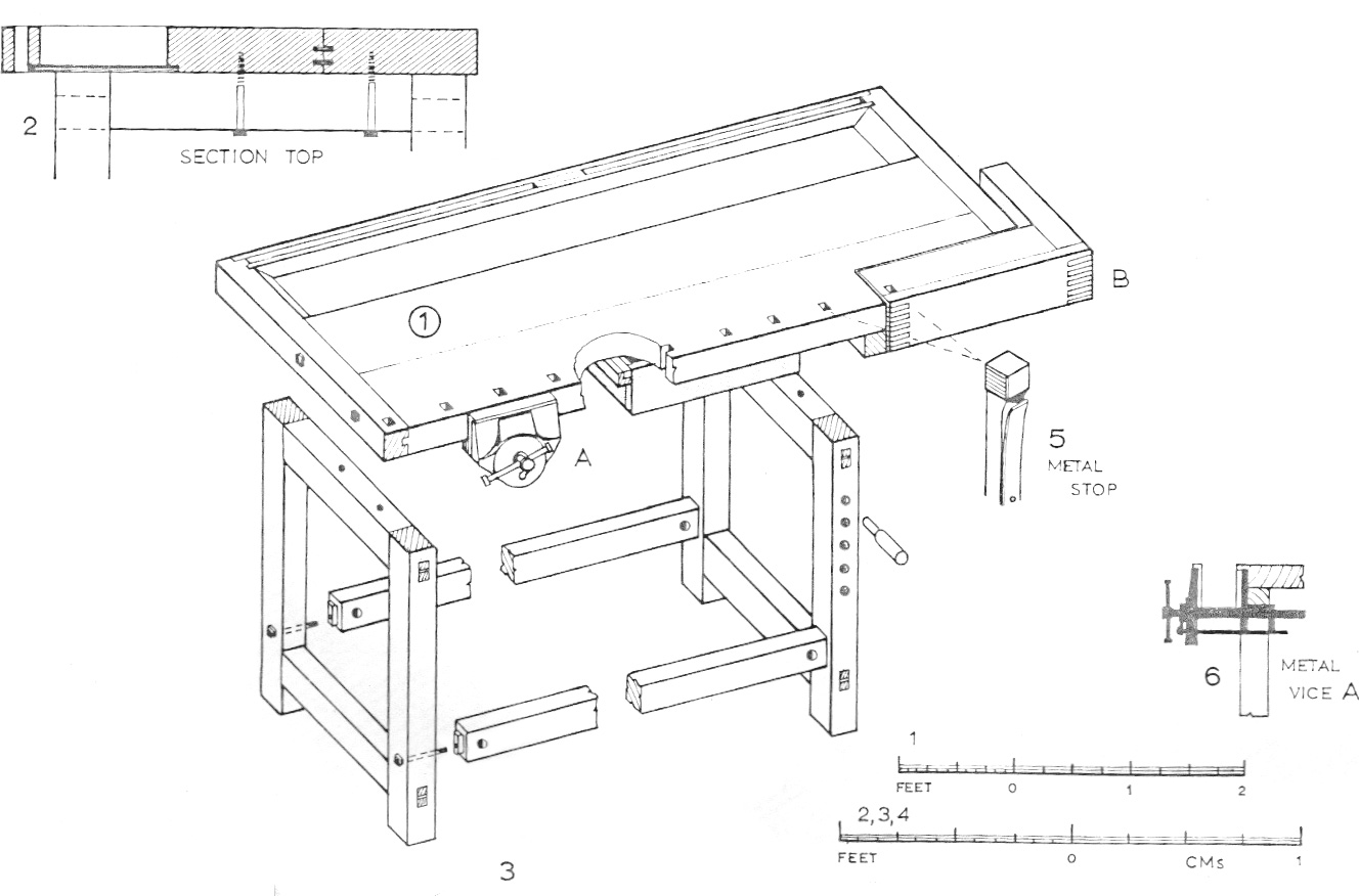 1328x876 What Makes A Great Workbench
