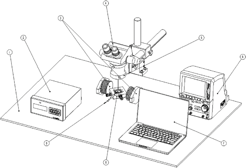 850x583 Experimental Setup Used For Observing The Self Assembly Process