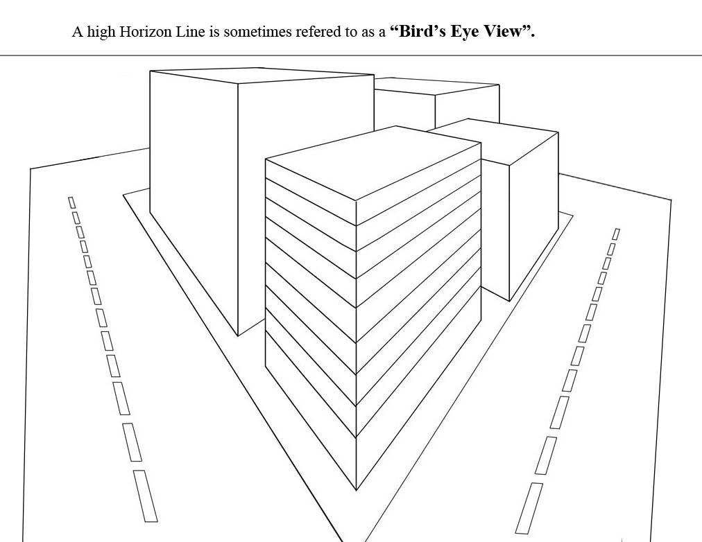 1012x782 Birds Eye View Drawing Tutorials Birds Eye View Perspective
