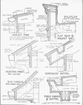 290x368 Gutters And Cornices For Frame Walls Tegninger