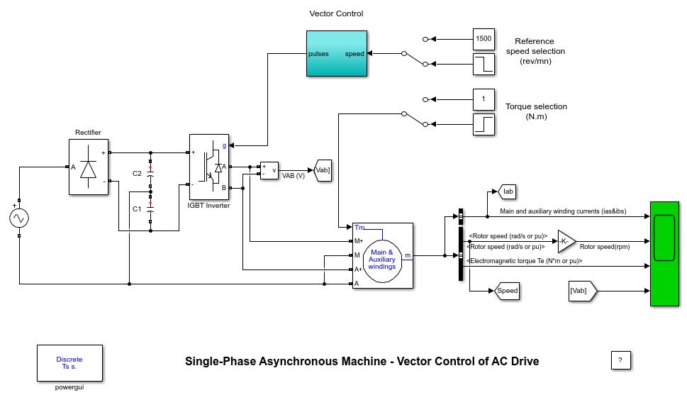 969x564 Single Phase Asynchronous Machine