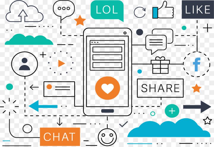 900x620 Social Media Marketing Digital Marketing Advertising